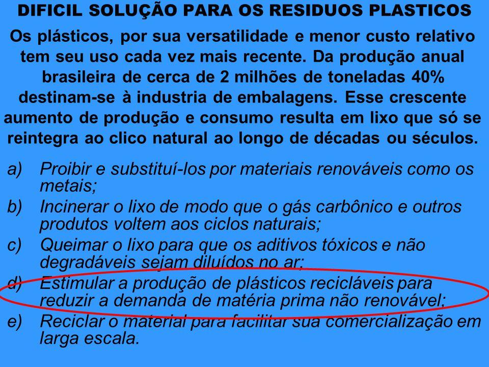 DIFICIL SOLUÇÃO PARA OS RESIDUOS PLASTICOS a)Proibir e substituí-los por materiais renováveis como os metais; b)Incinerar o lixo de modo que o gás car