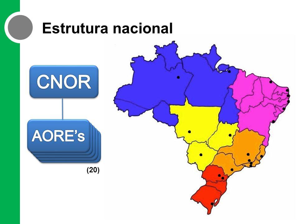 Estrutura nacional (20)