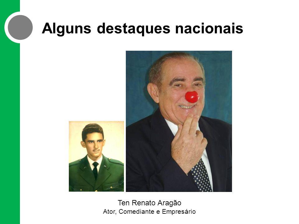 Alguns destaques nacionais Ten Renato Aragão Ator, Comediante e Empresário