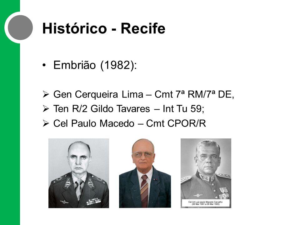 Histórico - Recife •Embrião (1982):  Gen Cerqueira Lima – Cmt 7ª RM/7ª DE,  Ten R/2 Gildo Tavares – Int Tu 59;  Cel Paulo Macedo – Cmt CPOR/R
