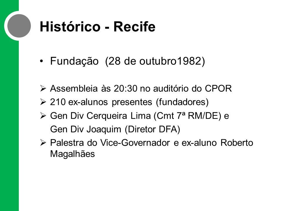 Histórico - Recife •Fundação (28 de outubro1982)  Assembleia às 20:30 no auditório do CPOR  210 ex-alunos presentes (fundadores)  Gen Div Cerqueira Lima (Cmt 7ª RM/DE) e Gen Div Joaquim (Diretor DFA)  Palestra do Vice-Governador e ex-aluno Roberto Magalhães