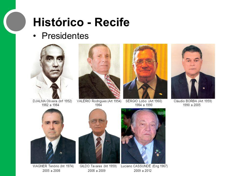 Histórico - Recife •Presidentes DJALMA Oliveira (Inf 1952) VALÉRIO Rodrigues (Art 1954) SÉRGIO Lobo (Art 1960)Cláudio BORBA (Art 1959) 1982 a 1984 1984 1984 a 1990 1990 a 2005 WAGNER Tenório (Int 1974)GILDO Tavares (Int 1959) Luciano CASSUNDÉ (Eng 1967) 2005 a 2008 2008 a 2009 2009 a 2012