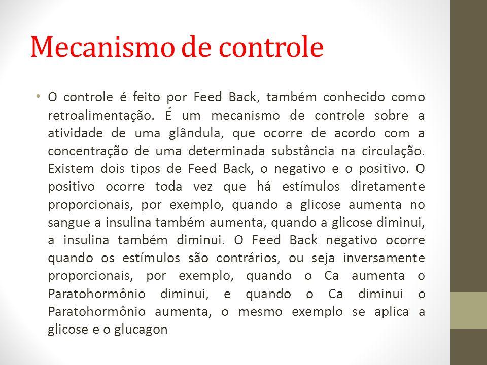 Mecanismo de controle • O controle é feito por Feed Back, também conhecido como retroalimentação. É um mecanismo de controle sobre a atividade de uma