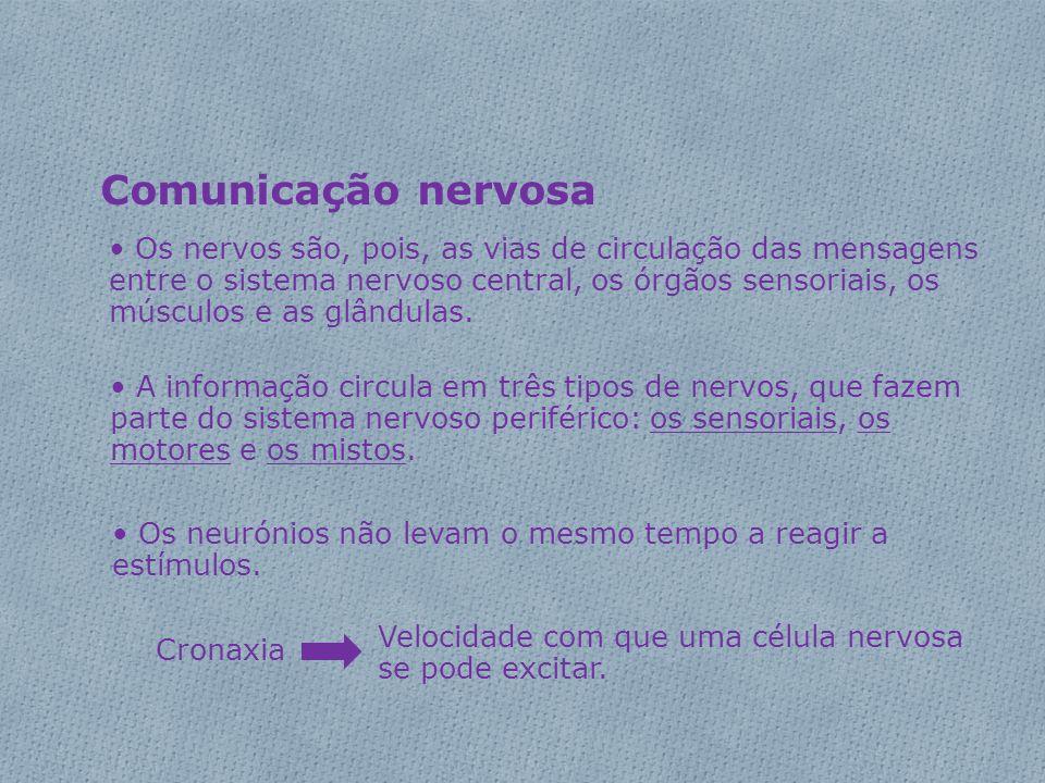 Comunicação nervosa Cronaxia Velocidade com que uma célula nervosa se pode excitar. • Os nervos são, pois, as vias de circulação das mensagens entre o