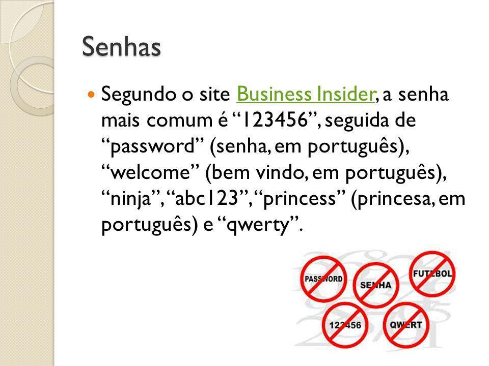 """Senhas  Segundo o site Business Insider, a senha mais comum é """"123456"""", seguida de """"password"""" (senha, em português), """"welcome"""" (bem vindo, em portugu"""