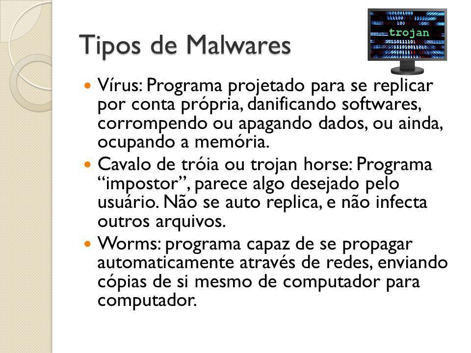 Tipos de Malwares  Vírus: Programa projetado para se replicar por conta própria, danificando softwares, corrompendo ou apagando dados, ou ainda, ocup