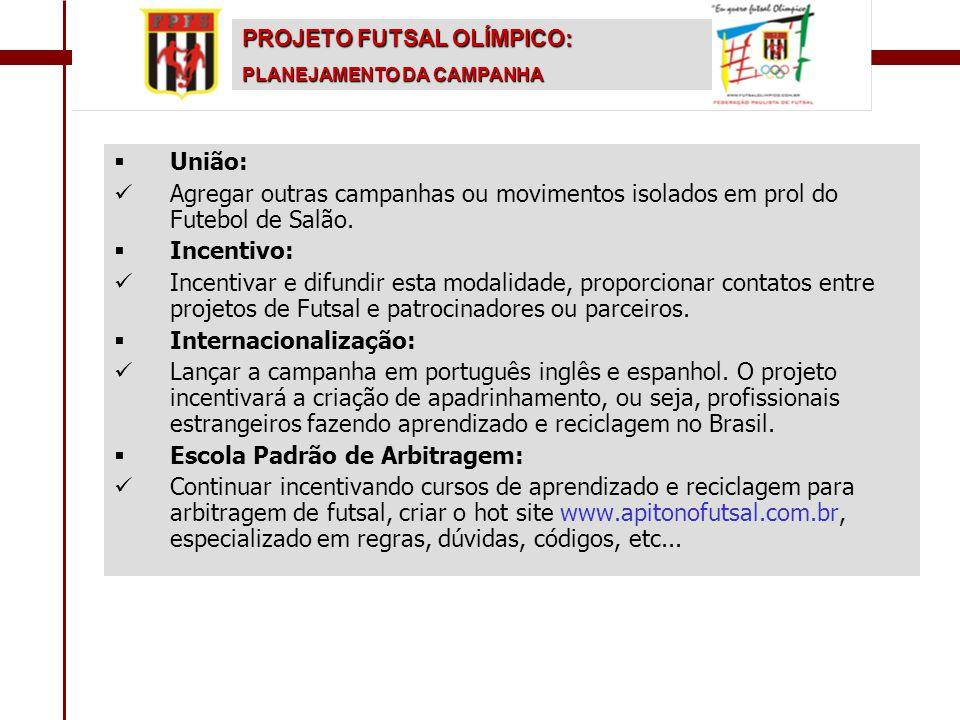 PROJETO FUTSAL OLÍMPICO: PLANEJAMENTO DA CAMPANHA  União:  Agregar outras campanhas ou movimentos isolados em prol do Futebol de Salão.  Incentivo: