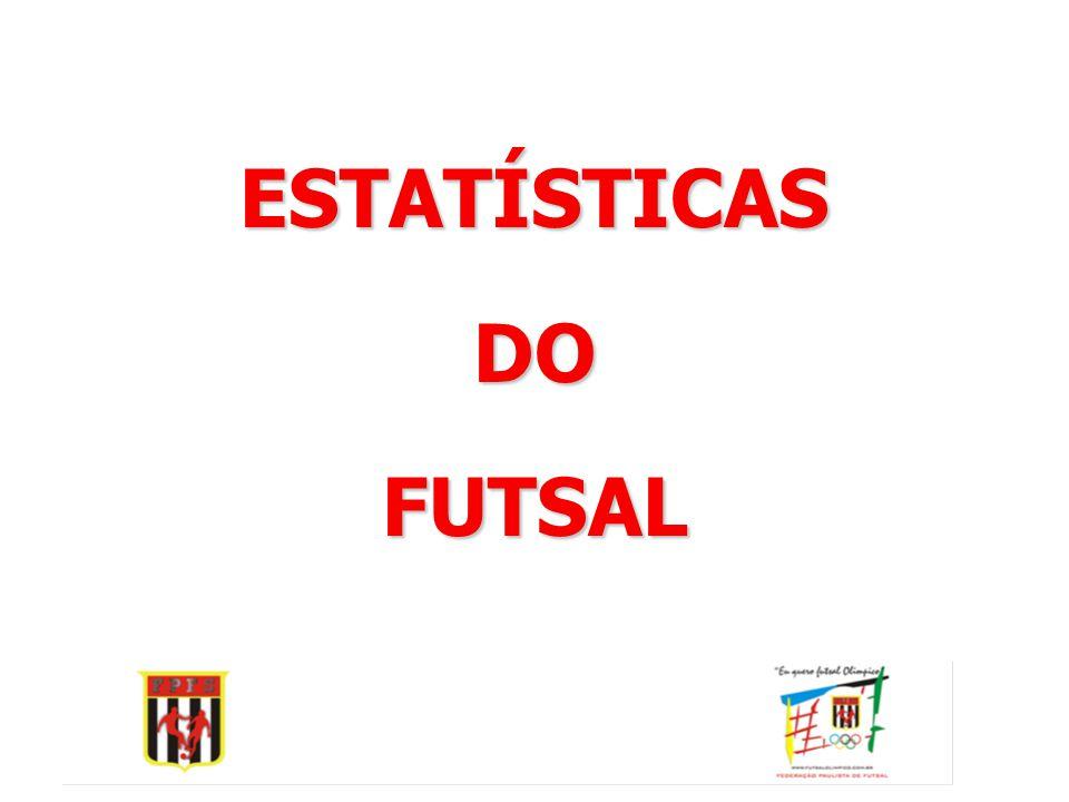  Praticantes no Brasil: 12 milhões  Federações no Brasil: 27 Federações oficiais e 1  Atletas Federados: mais de 270 mil  Federação Paulista: mais de 100 mil atletas federados.*  Internet: 8 sites de Federações, 1 Confederações, mais de 200 sites de clubes, jogadores e profissionais, diversos sites pessoais de Futsal  www.futsal.com.br: mais de 1,5 milhão de acessos, premiado com o TOP 2 do iBEST 2003, TOP 1 Golden Web Awards e 2º lugar em site mais visitado do Futsal Planet.* * Até 2003 PROJETO FUTSAL OLÍMPICO: ESTATÍSTICAS DO FUTSAL - BRASIL Fonte: F.P.F.S
