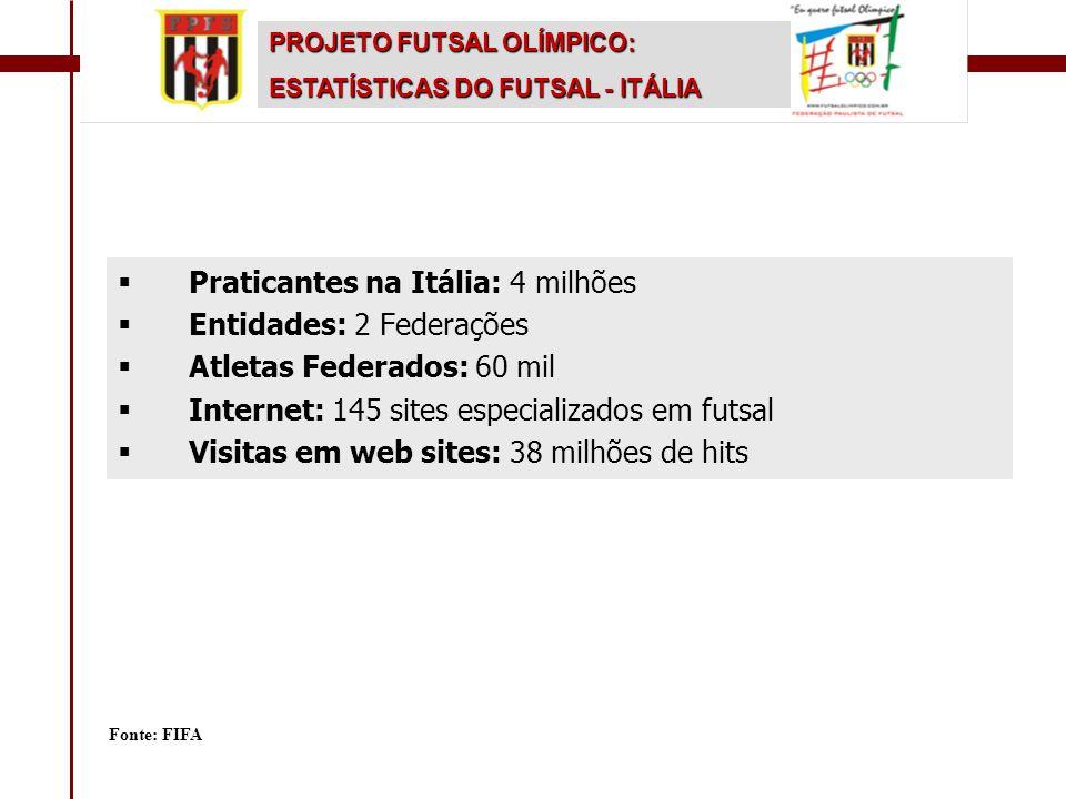  Praticantes na Itália: 4 milhões  Entidades: 2 Federações  Atletas Federados: 60 mil  Internet: 145 sites especializados em futsal  Visitas em w