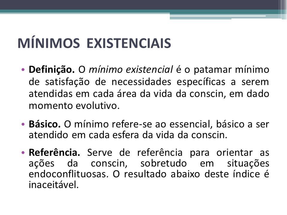 MÍNIMOS EXISTENCIAIS • Definição. O mínimo existencial é o patamar mínimo de satisfação de necessidades específicas a serem atendidas em cada área da