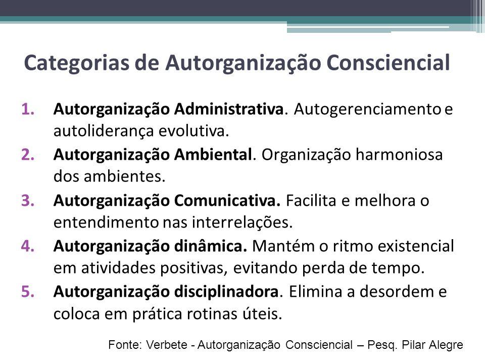 Categorias de Autorganização Consciencial 1.Autorganização Administrativa. Autogerenciamento e autoliderança evolutiva. 2.Autorganização Ambiental. Or
