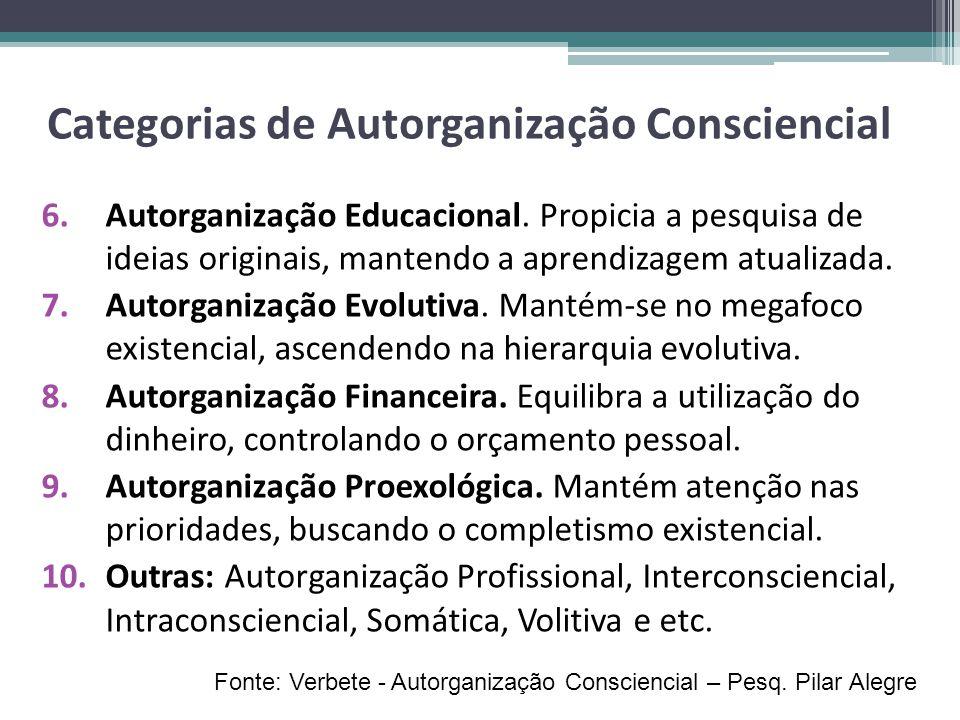 Categorias de Autorganização Consciencial 6.Autorganização Educacional. Propicia a pesquisa de ideias originais, mantendo a aprendizagem atualizada. 7