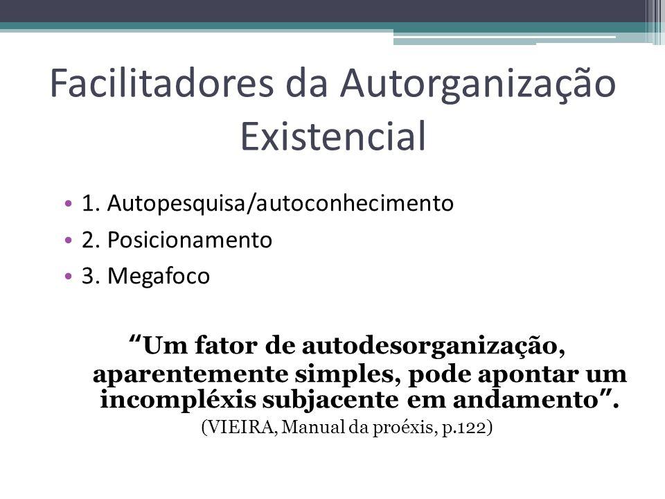 """Facilitadores da Autorganização Existencial • 1. Autopesquisa/autoconhecimento • 2. Posicionamento • 3. Megafoco """"Um fator de autodesorganização, apar"""