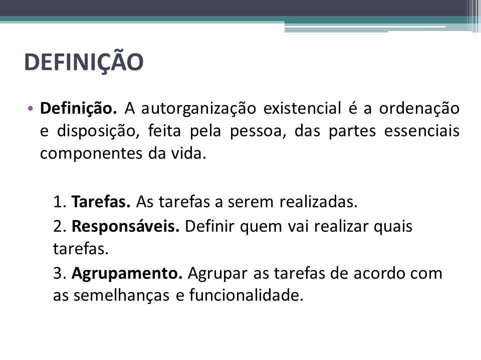Categorias de Autorganização Consciencial 1.Autorganização Administrativa.