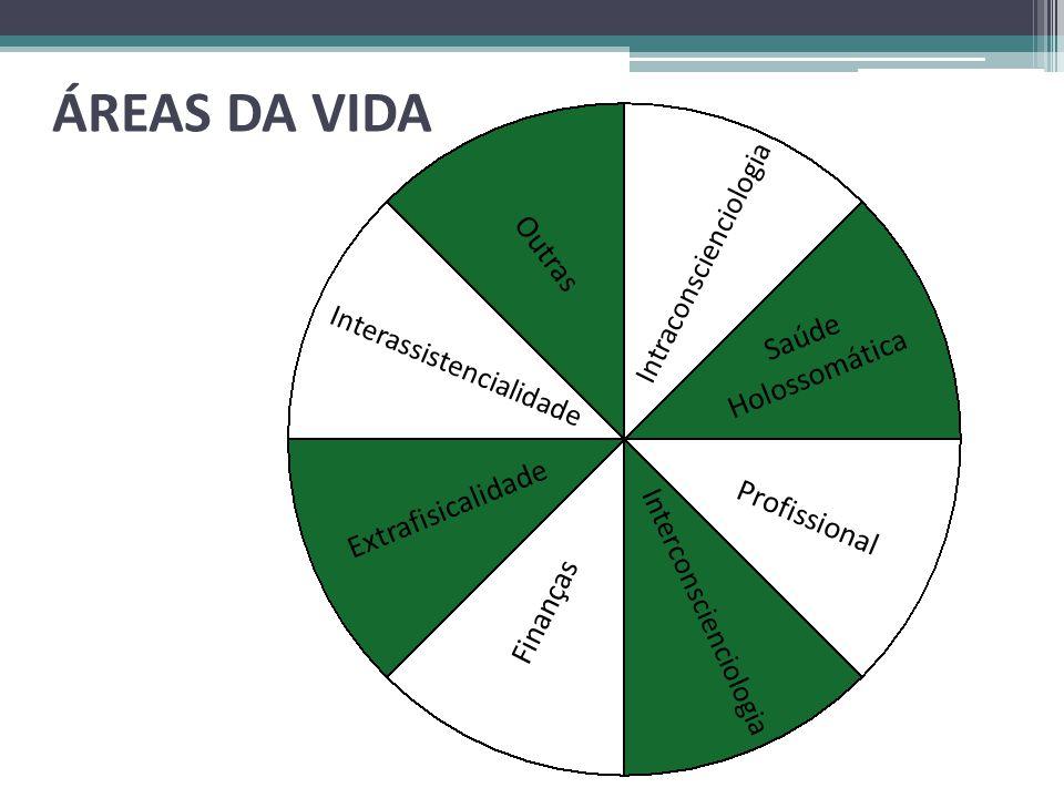 Saúde Holossomática Intraconscienciologia Profissional Interconscienciologia Finanças Extrafisicalidade Interassistencialidade Outras ÁREAS DA VIDA