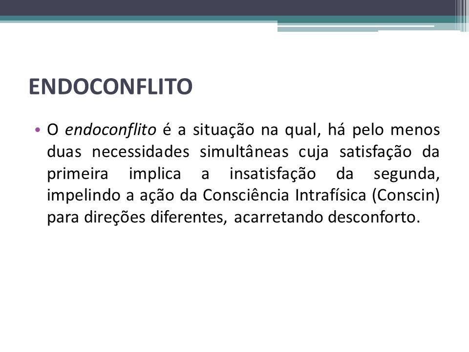ENDOCONFLITO • O endoconflito é a situação na qual, há pelo menos duas necessidades simultâneas cuja satisfação da primeira implica a insatisfação da