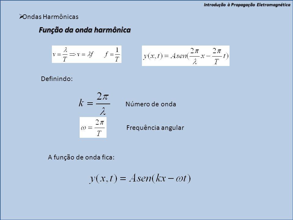 Introdução à Propagação Eletromagnética Comprimento de Onda → λ Amplitude (A) → Medida do nível de uma crista ou vale até a posição de equilíbrio. Per
