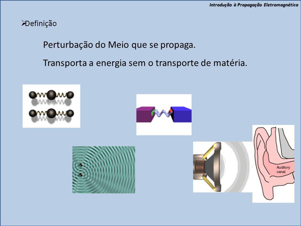 Introdução à Propagação Eletromagnética  Definição  Formas de produção de ondas  Classificação  Princípio da Superposição  Ondas Harmônicas  Equ