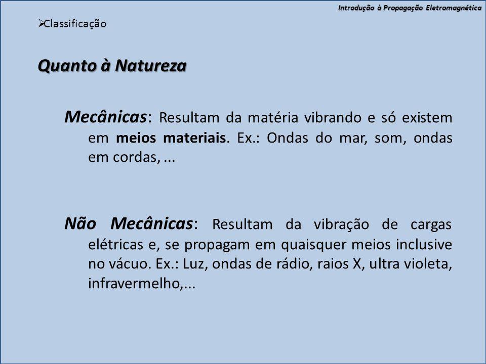 Introdução à Propagação Eletromagnética  Classificação Mecânicas: Resultam da matéria vibrando e só existem em meios materiais.