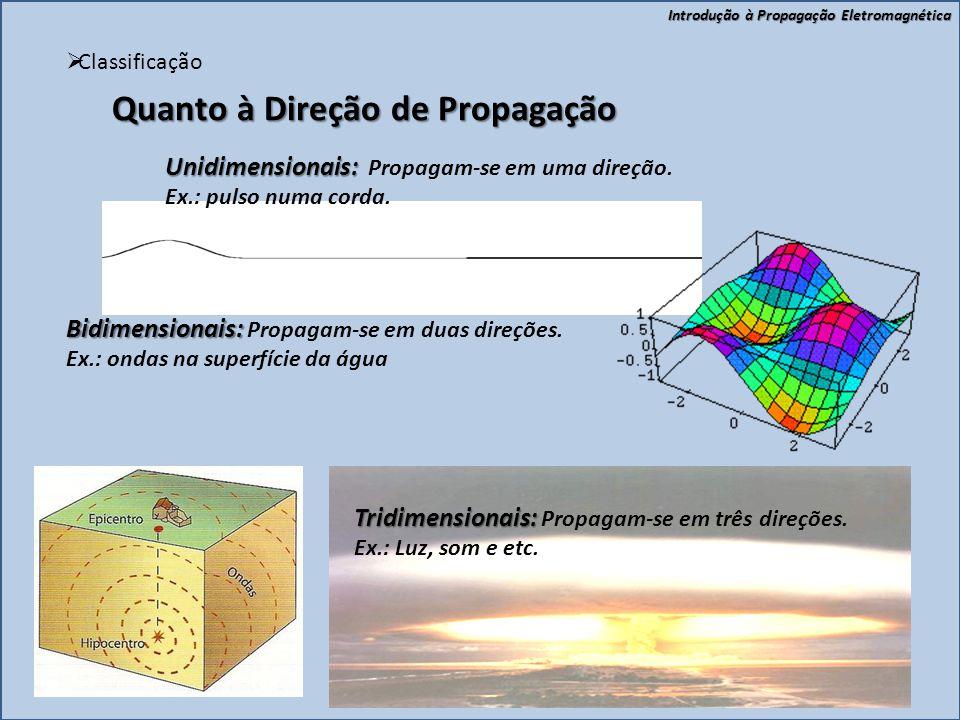 Introdução à Propagação Eletromagnética Quanto à Direção de Vibração Mecânicas: Longitudinais Eletromagnéticas:  Classificação Transversais propagaçã