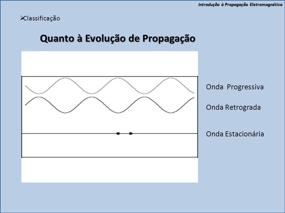 Introdução à Propagação Eletromagnética  Equação de Onda Lembrando: Associando a vemos que para a equação fica: Sabendo-se que a função que satisfaz a equação é: então: Com base na equação acima temos: Velocidade de propagação, portanto: