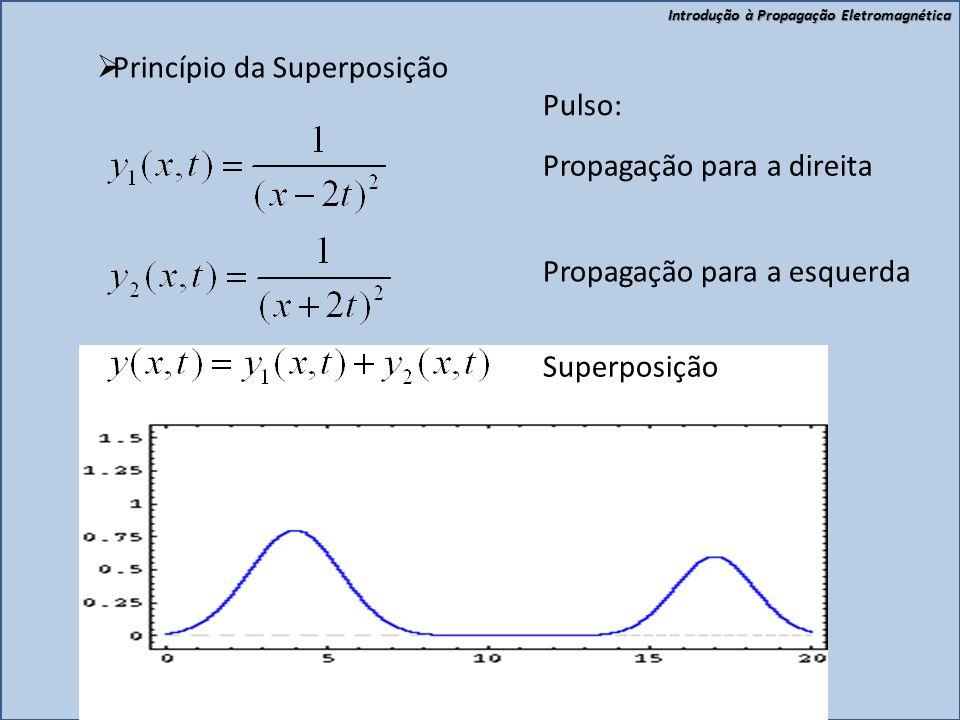 Introdução à Propagação Eletromagnética  Equação de Onda Portando a equação da onda sobre uma corda pode ser escrita como: A velocidade de propagação depende da elasticidade do meio.