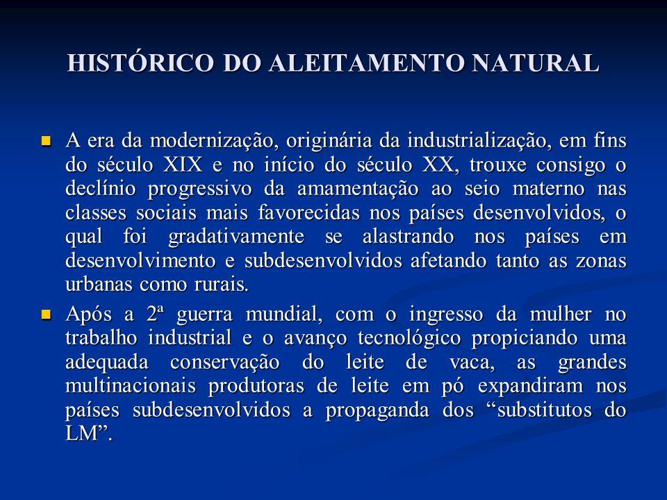 HISTÓRICO DO ALEITAMENTO NATURAL  A era da modernização, originária da industrialização, em fins do século XIX e no início do século XX, trouxe consi