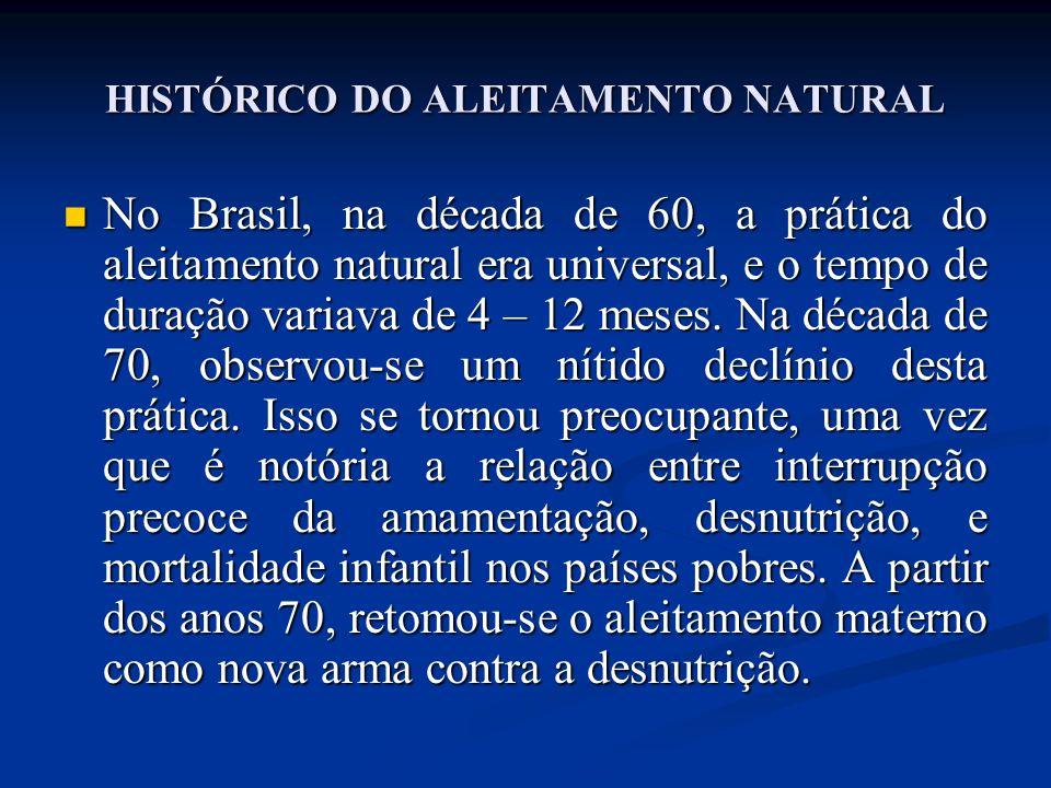HISTÓRICO DO ALEITAMENTO NATURAL  No Brasil, na década de 60, a prática do aleitamento natural era universal, e o tempo de duração variava de 4 – 12