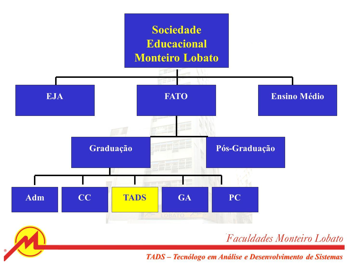 TADS – Tecnólogo em Análise e Desenvolvimento de Sistemas COMPLEXO EDUCACIONAL MONTEIRO LOBATO