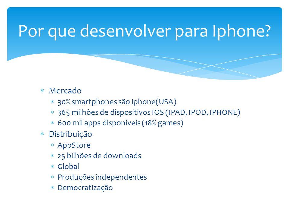  Mercado  30% smartphones são iphone(USA)  365 milhões de dispositivos IOS (IPAD, IPOD, IPHONE)  600 mil apps disponiveis (18% games)  Distribuiç