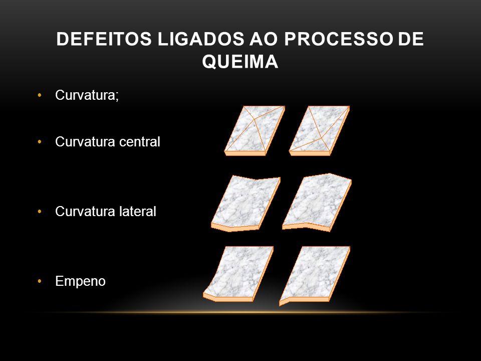 DEFEITOS LIGADOS AO PROCESSO DE QUEIMA •Curvatura; •Curvatura central •Curvatura lateral •Empeno