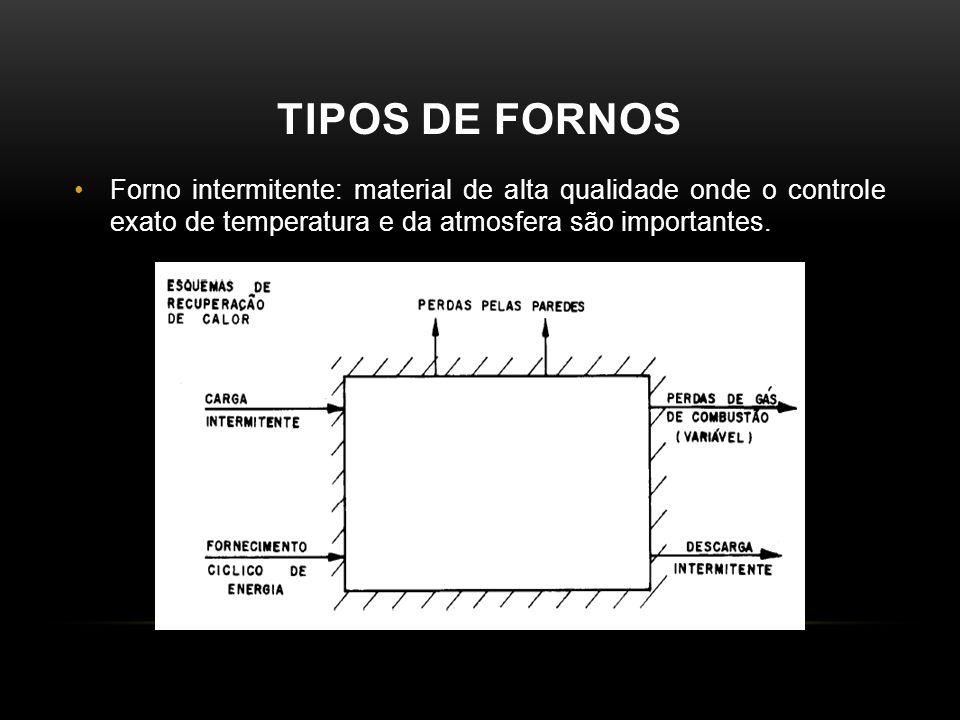 TIPOS DE FORNOS •Forno intermitente: material de alta qualidade onde o controle exato de temperatura e da atmosfera são importantes.