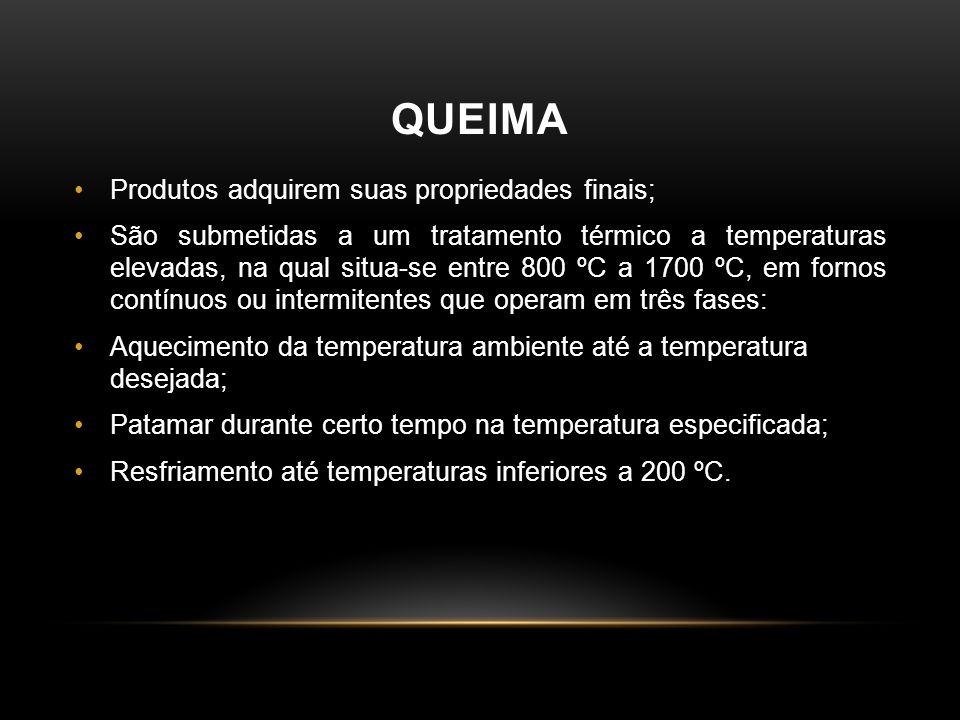 QUEIMA •Produtos adquirem suas propriedades finais; •São submetidas a um tratamento térmico a temperaturas elevadas, na qual situa-se entre 800 ºC a 1