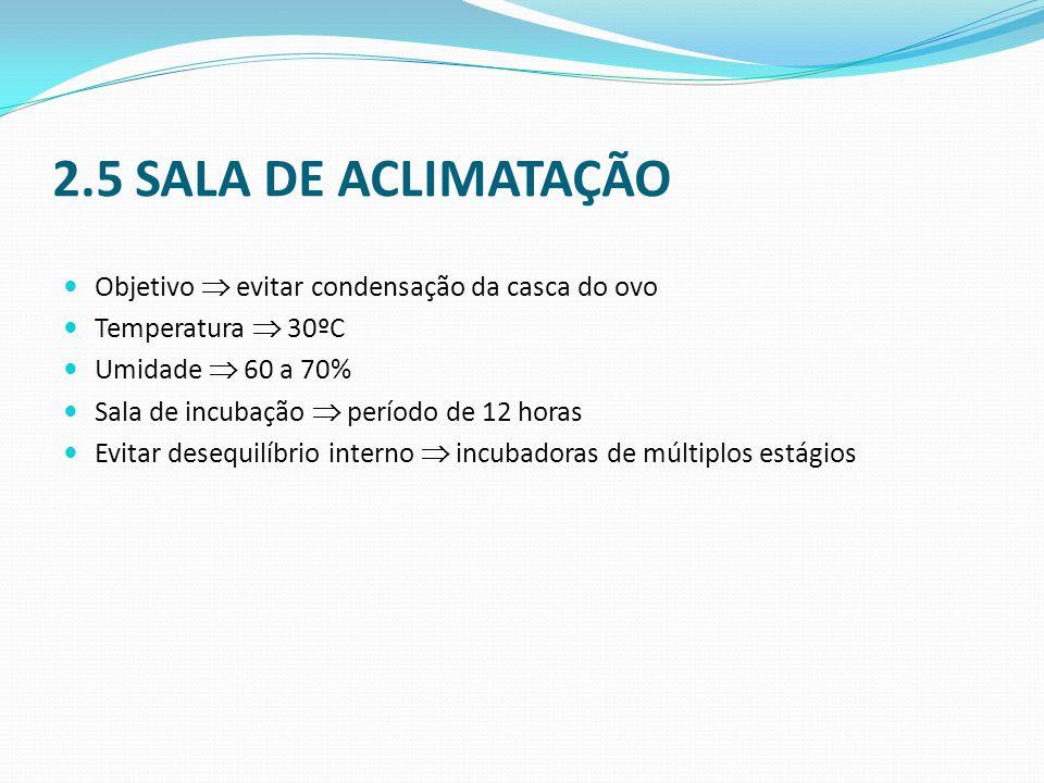 2.5 SALA DE ACLIMATAÇÃO  Objetivo  evitar condensação da casca do ovo  Temperatura  30ºC  Umidade  60 a 70%  Sala de incubação  período de 12