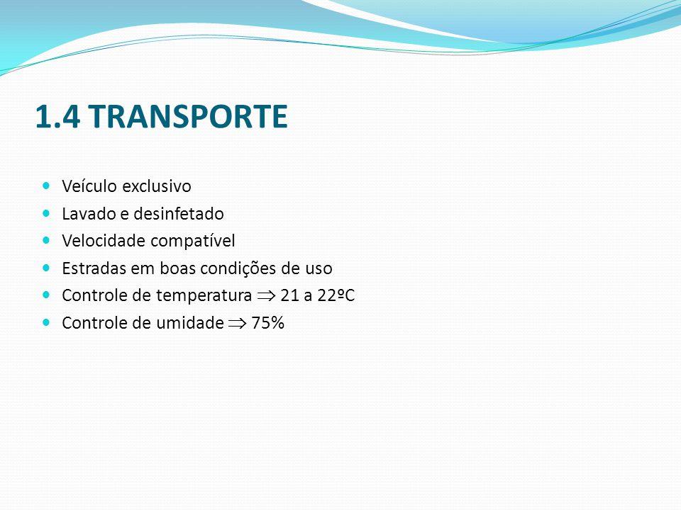 1.4 TRANSPORTE  Veículo exclusivo  Lavado e desinfetado  Velocidade compatível  Estradas em boas condições de uso  Controle de temperatura  21 a 22ºC  Controle de umidade  75%