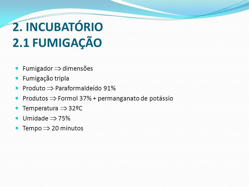 2. INCUBATÓRIO 2.1 FUMIGAÇÃO  Fumigador  dimensões  Fumigação tripla  Produto  Paraformaldeído 91%  Produtos  Formol 37% + permanganato de potá