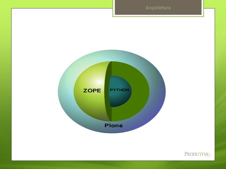 Capítulo 03  Autenticação e autorização  Usuários  Papéis  Permissões ZOPE/PLONE