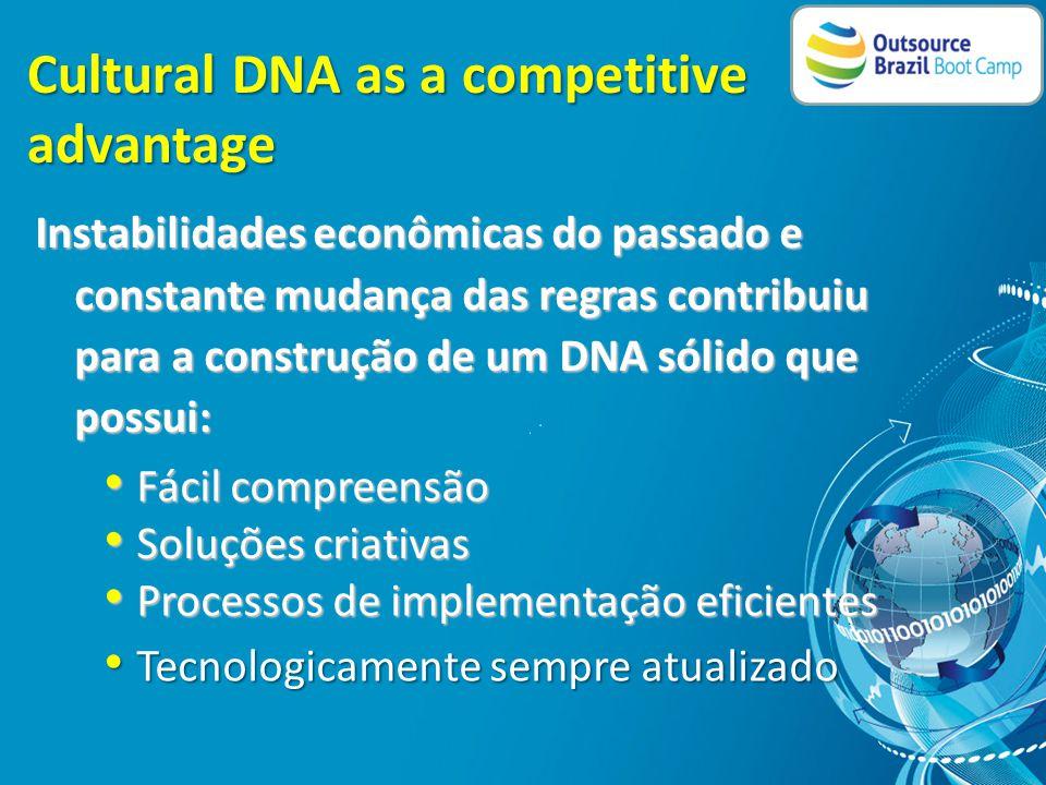 Cultural DNA as a competitive advantage Instabilidades econômicas do passado e constante mudança das regras contribuiu para a construção de um DNA sólido que possui: • Fácil compreensão • Soluções criativas • Processos de implementação eficientes • Tecnologicamente sempre atualizado