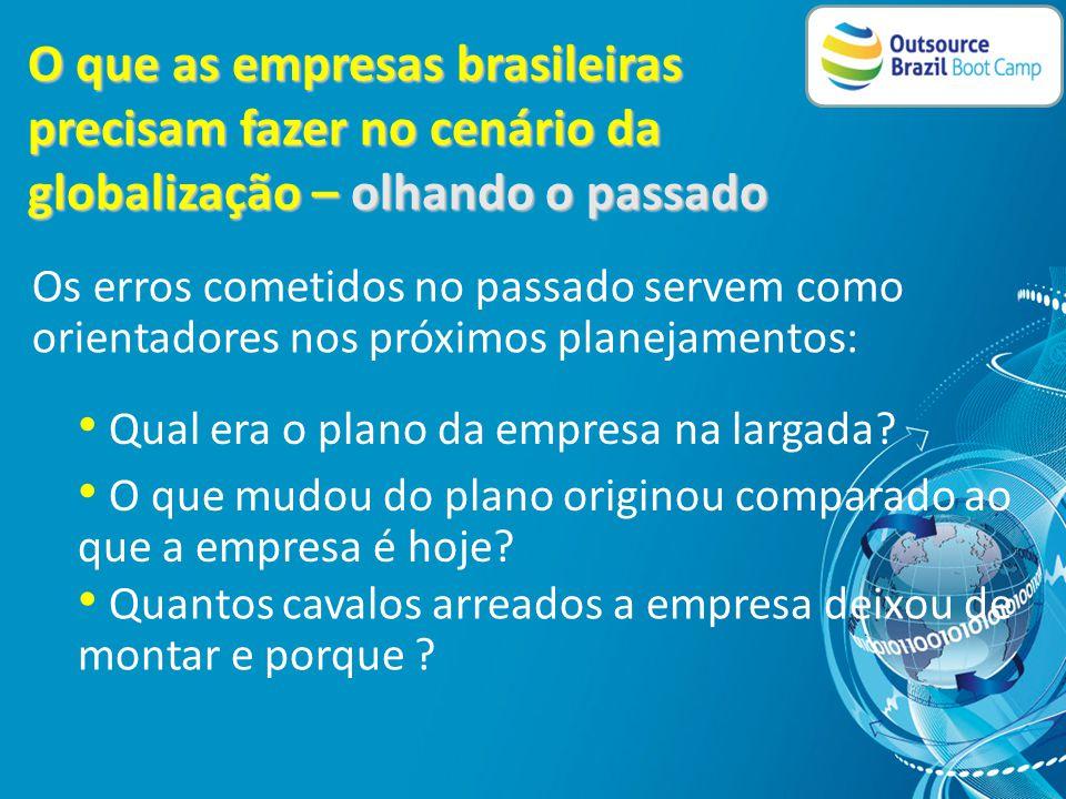 O que as empresas brasileiras precisam fazer no cenário da globalização – olhando para o futuro Face a Velocidade das Transformações os Empresários e
