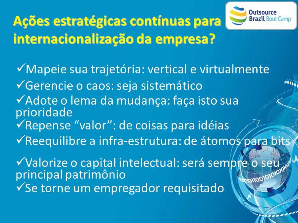 O que as empresas brasileiras precisam fazer no cenário da globalização – a estratégia da baleia BALEIAS QUE ESTÃO NAVEGANDO OS DIVERSOS MARES DO PLANETA • Cesar de Recife • Curitiba Offshore Center • ITOC – InnoVest Technology Outsourcing Consortium • Unacorp – Porto Alegre • + 6 outros consórcios estão sendo criados para atender ao mercado internacional