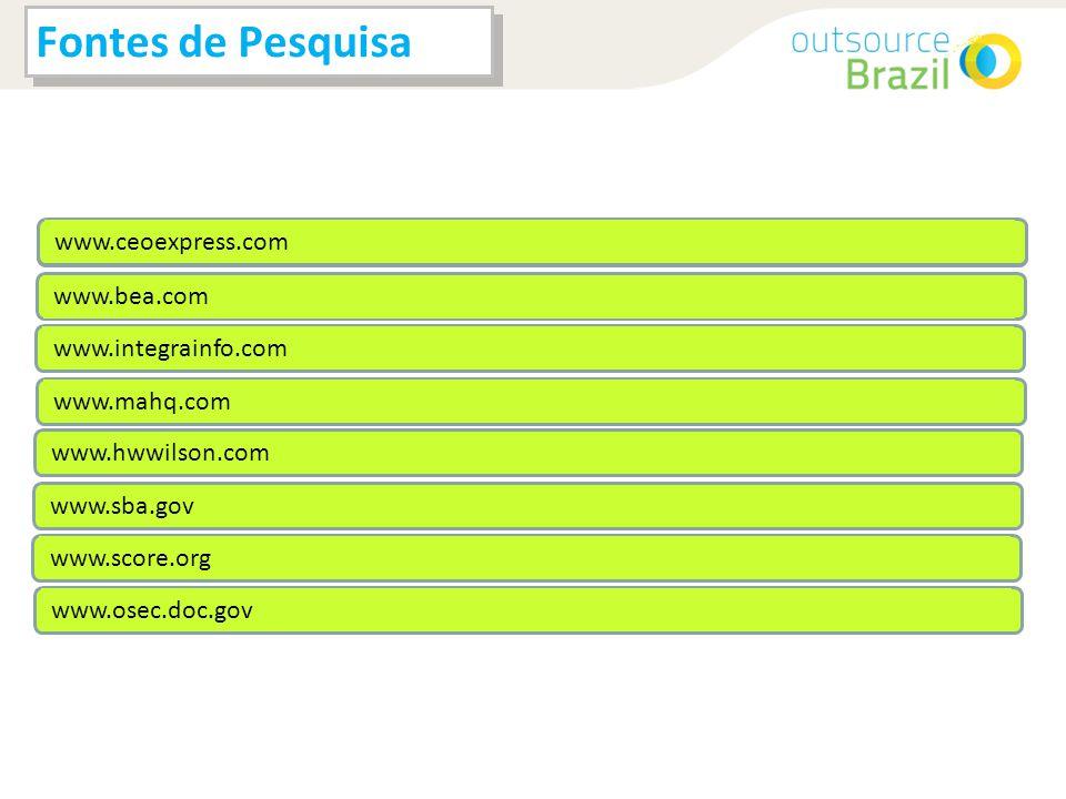 Fontes de Pesquisa Examine empresas com odelos e foco parecidos na sua região geográfica www.paloalto.com www.bplans.com www.marketresearch.com www.jjhill.org www.business.gov www.clickz.com/stats/ www.census.gov www.marketingpower.com www.hoovers.com