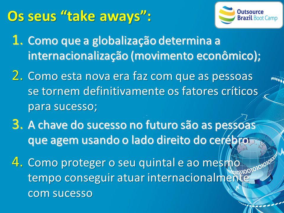 O que as empresas brasileiras precisam fazer no cenário da globalização – olhando para o futuro Face a Velocidade das Transformações os Empresários e Executivos precisam responder o seguinte: • A concepção do negócio é obsoleta.