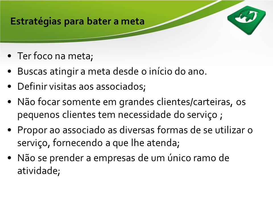 Banco Correspondente •Relatórios para a Cooperativa: –Diários -> COB021 – Títulos Bancos Agência Depos.: