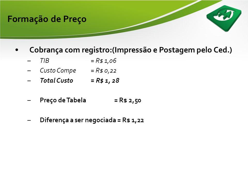 •Cobrança com registro:(Impressão e Postagem pela Coop.) – Confecção Bancoob = R$ 0,28 > BPD = R$ 0,10 –TIB = R$ 1,06 –Custo Compe = R$ 0,22 –Custo de Postagem = R$ 0,80 –Total Custo = R$ 2,18 –Preço de Tabela = R$ 2,50 –Diferença a ser negociada = R$0,32 Formação de Preço