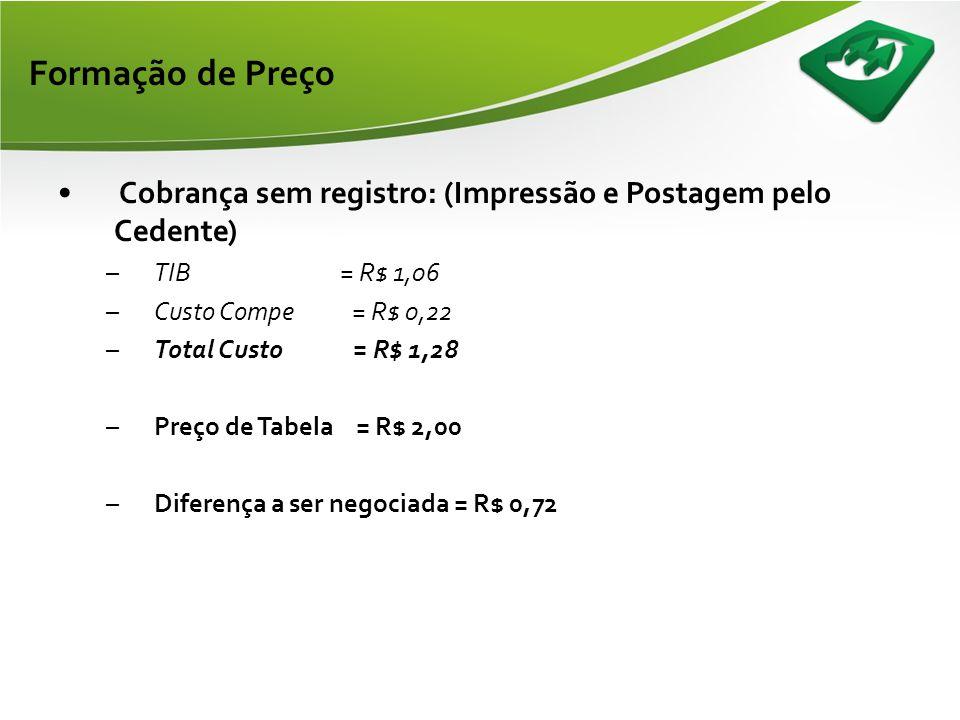 •Cobrança com registro:(Impressão e Postagem pelo Ced.) –TIB = R$ 1,06 –Custo Compe = R$ 0,22 –Total Custo = R$ 1, 28 –Preço de Tabela = R$ 2,50 –Diferença a ser negociada = R$ 1,22