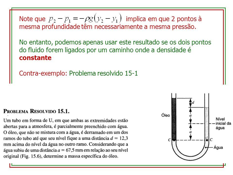 Note que implica em que 2 pontos à mesma profundidade têm necessariamente a mesma pressão.