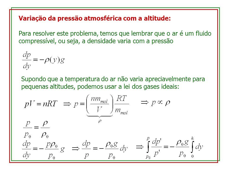 Variação da pressão atmosférica com a altitude: Para resolver este problema, temos que lembrar que o ar é um fluido compressível, ou seja, a densidade varia com a pressão Supondo que a temperatura do ar não varia apreciavelmente para pequenas altitudes, podemos usar a lei dos gases ideais: