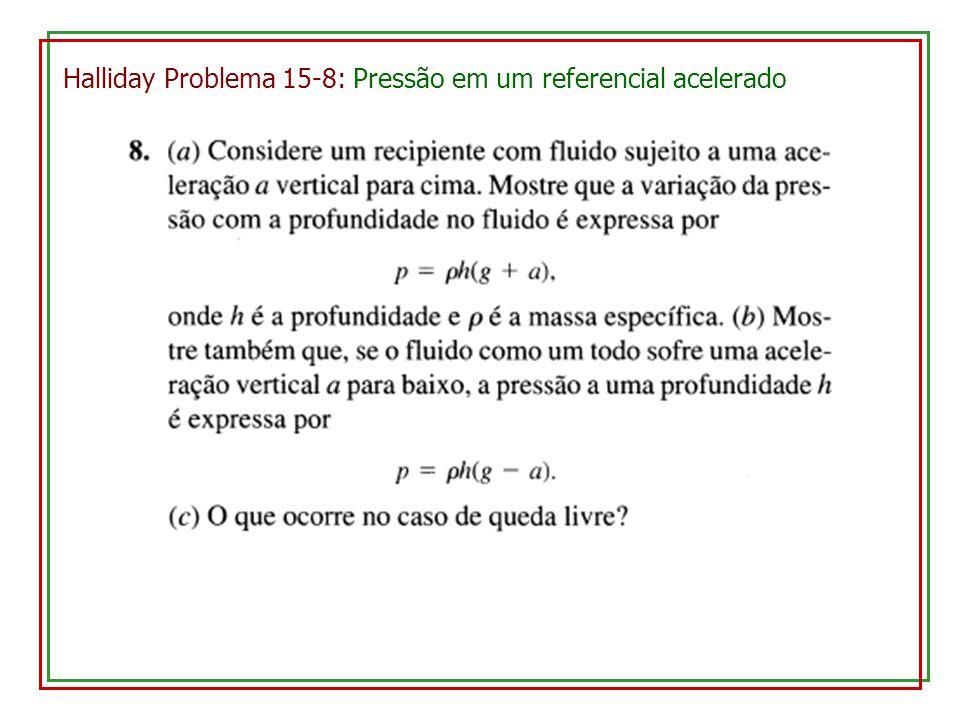 Halliday Problema 15-8: Pressão em um referencial acelerado