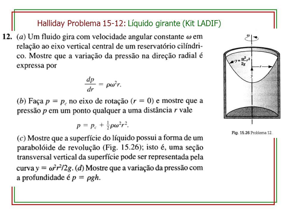 Halliday Problema 15-12: Líquido girante (Kit LADIF)