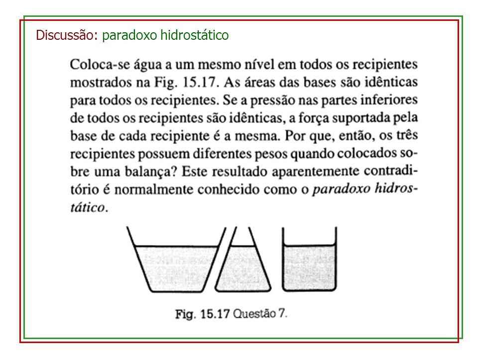Discussão: paradoxo hidrostático